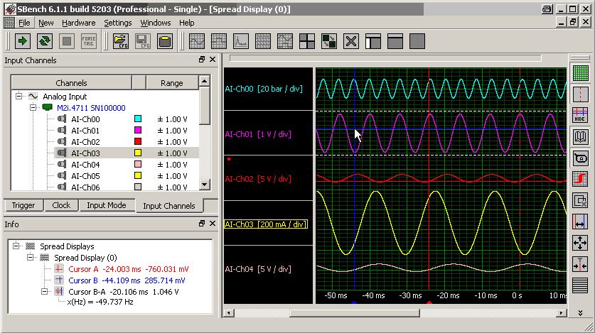 SBench 6 Spread Display