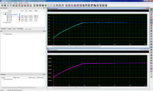 Graph with output voltage and load current
