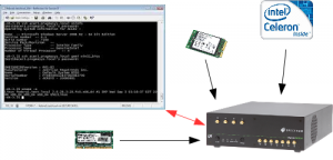 digitizerNETBOX Embedded Server Schematics