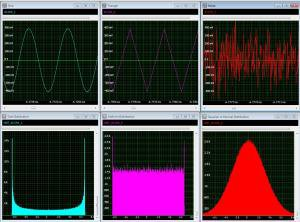 Common Waveforms and their histograms